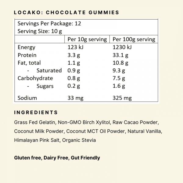 Nutritional Panel - Locako Chocolate Gummies